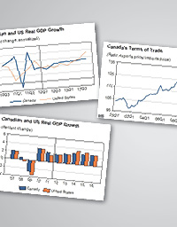 Canadian_Short_term_Economic_outlook_432045779