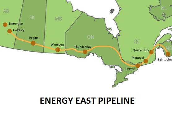 Energy East pipeline map