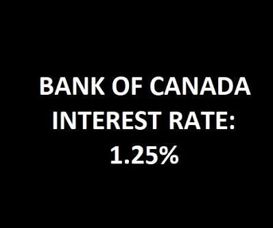 1.25 per cent