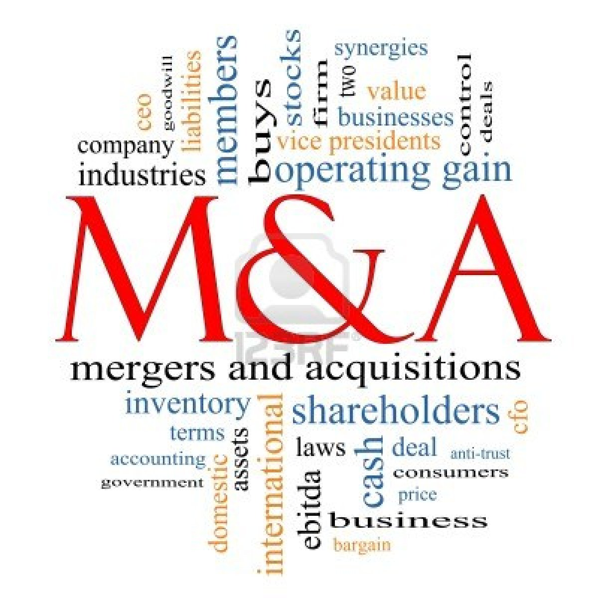 computech company case mergers acquisitions What are some of the best business case studies on mergers & acquisitions and corporate restructuring.