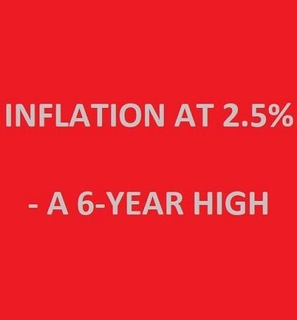 Inflation logo