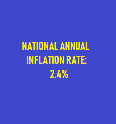 Inflation 2-4