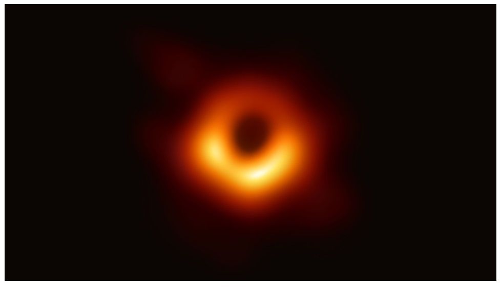 Black Hole -- Event Horizon Telescope Collaboration