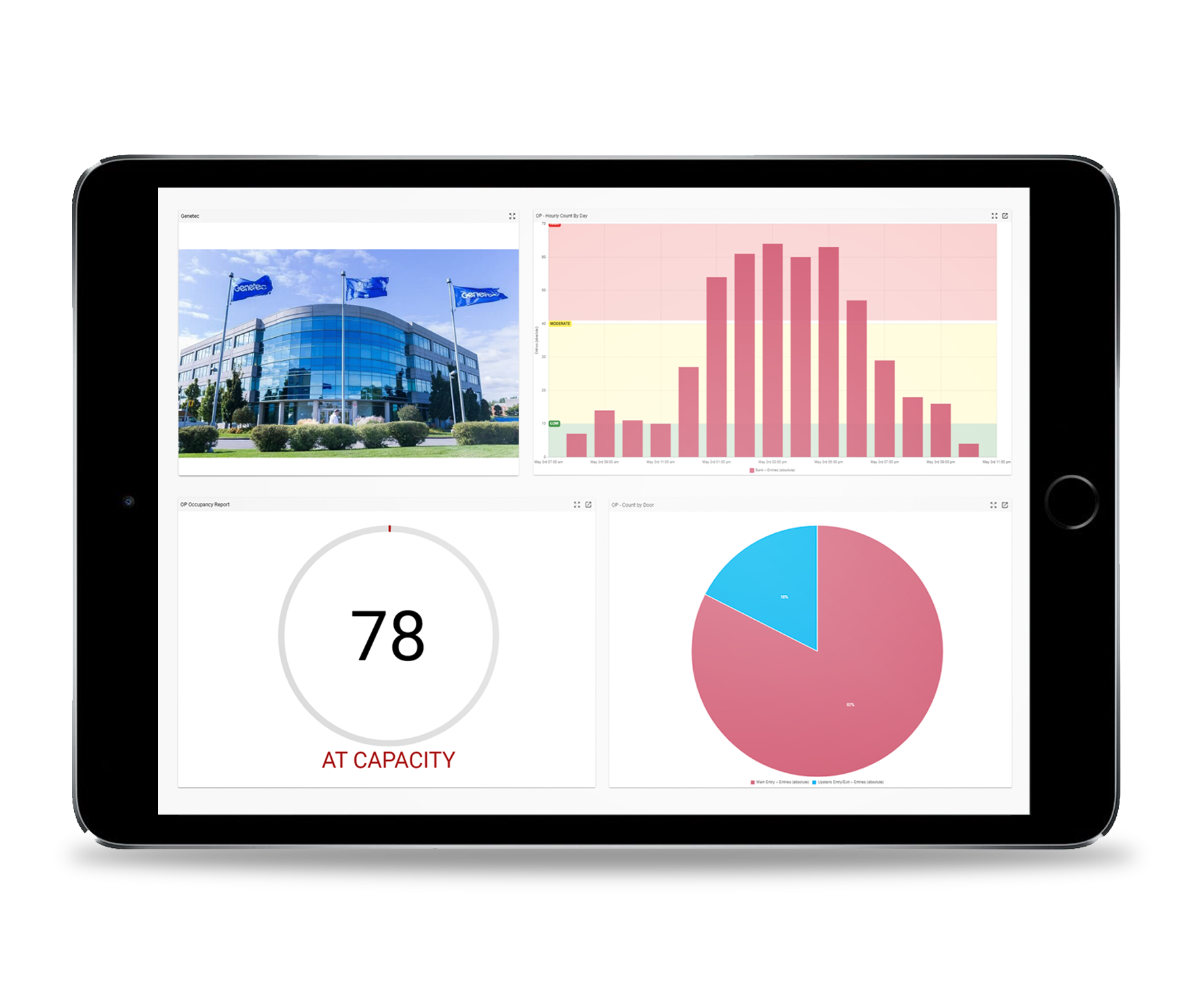 Genetec helps organizations monitor occupancy levels and ensure compliance with physical distancing regulations