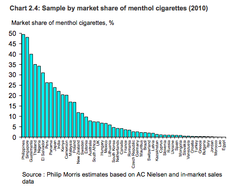 REPEAT – Menthol Variety of Beyond Tobacco™ to Enter the Global Market as an Alternative to Traditional Menthol Cigarettes