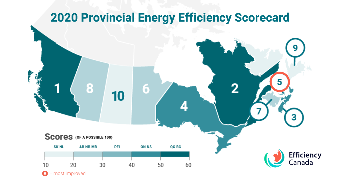 New report measures how Canadian provinces stack up on energy efficiency, what it means for a clean economic recovery