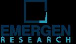 Laboratory Centrifuges Market Size to Reach USD 1