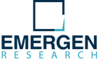 Near-Infrared Imaging Market Size to Reach USD 1,535