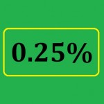 025 Interest rate