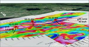 Stone Gold Completes Drilling at Mt