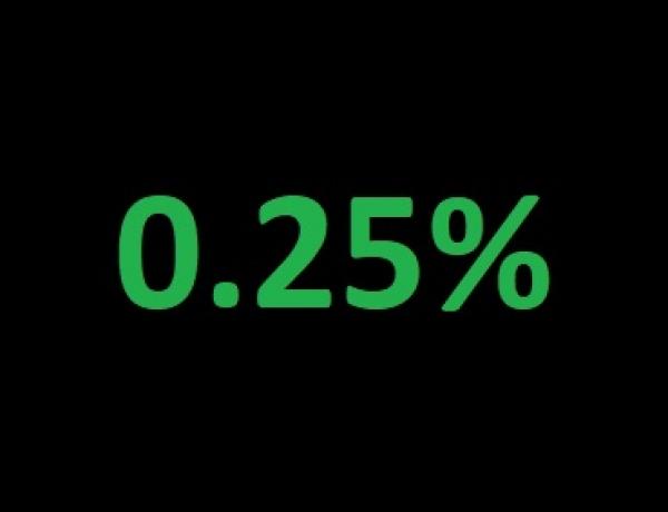 Bank Rate Still 0.25%