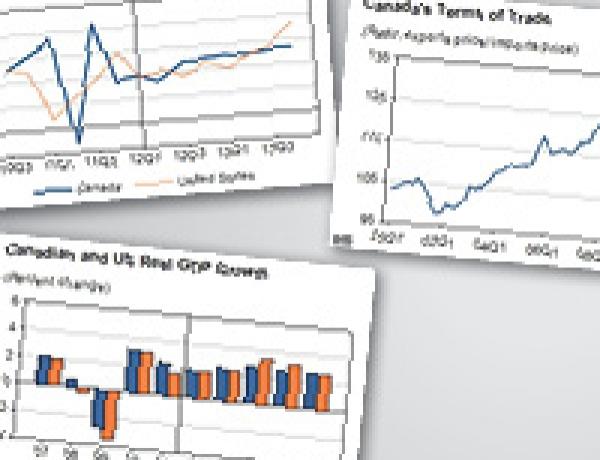 Canadian Short-term Economic Outlook