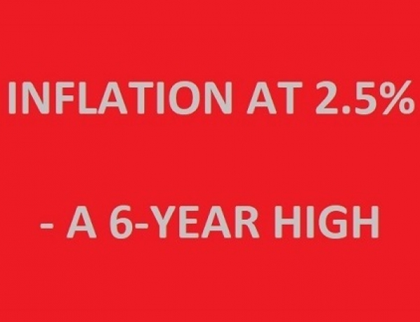 Inflation Moves To 2.5%