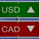 Two Sides of the Coin: The Pros and Cons of a Weaker Dollar