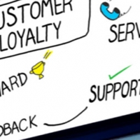 Rewarding Your Customers