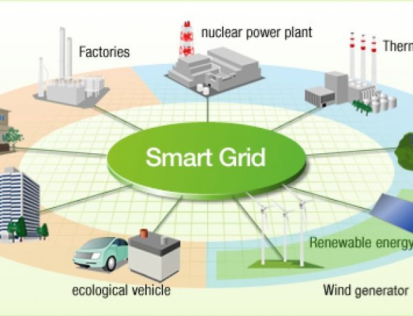 Emera to Spend $6.2M on Smart-grid Tech Research